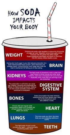 So glad I gave soda up many years ago!!