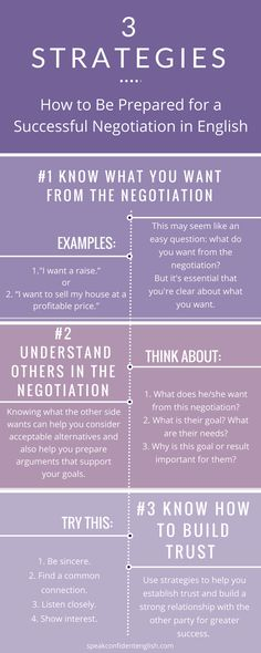 Professional English skills. Sharpen your negotiation skills and get the full lesson at http://www.speakconfidentenglish.com/negotiations-in-english-1/?utm_campaign=coschedule&utm_source=pinterest&utm_medium=Speak%20Confident%20English%20%7C%20English%20Fluency%20Trainer&utm_content=3%20Tips%20to%20Prepare%20for%20Successful%20Negotiations%20in%20English