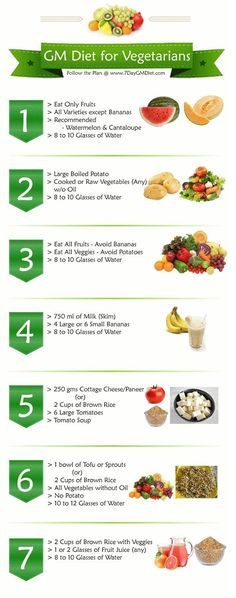 The Indian GM diet plan is a 7 days diet plan, which is very effective in detoxi… - Diät Plan Gm Diet Plans, 7 Day Diet Plan, Diet Plans To Lose Weight, Diet Meal Plans, Vegetable Diet Plan, Fruit And Vegetable Diet, Veggie Diet, Gm Diet Plan Vegetarian, Healthy Diet Plans