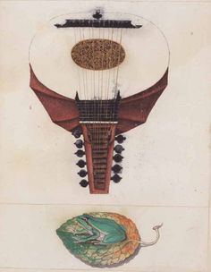 Herzog August Bibliothek Wolfenbüttel, Cod. Guelf. 74.1 Aug. 2°, f. 33r. Sammlung geometrischer und perspectivischer. 16th century. This manuscript is a collection of drawings on geometry and perspective.