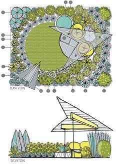 Lisa Orgler Design: CREATING A HEAVY METAL THEME GARDEN, garden design, garden plans, landscape design, heavy metal