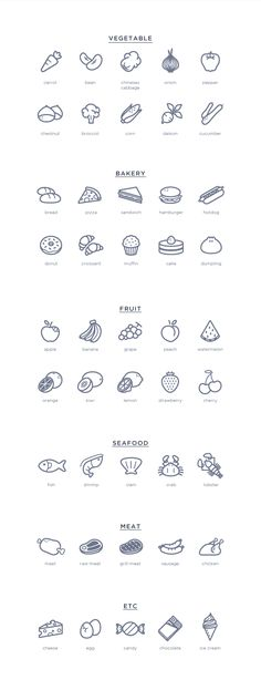 Virtual Food Brand Icon Design Virtual Food Brand Icon Design by XXX º, via Behance<br> Icon Design, Design Design, Sketch Note, Brand Icon, Doodle Icon, Food Icons, Menu Design, Food Graphic Design, Food Logo Design
