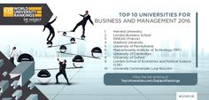 Engineering Management universities by subject