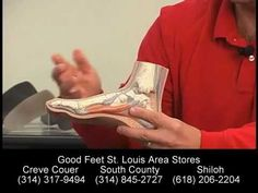 Metatarsal Foot Pain Relief - Heel Pain Arch Back Pain Plantar Fasciitis -- Good Feet St. Louis - YouTube