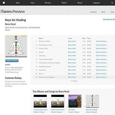 KEYS FOR HEALING is available on #itunes also!