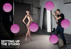 Fine art nude photography: Setting up the studio | Posing, lighting...