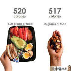 same calories!