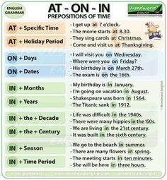 Resultado de imagen para Prepositions of Time