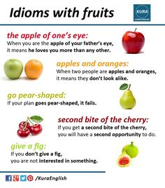 Idioms with FRUITS