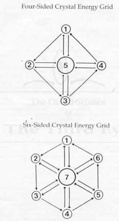 Crystals Energy