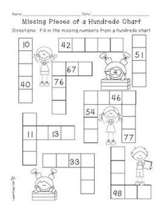 Students will practice place value by completing the missing numbers from the hundreds chart. Students will practice adding numbers by 1 and 10 and subtracting numbers by 1 and 10.