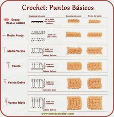 La Magia del Crochet: CROCHET BÁSICO ༺✿ƬⱤღ  https://www.pinterest.com/teretegui/✿༻