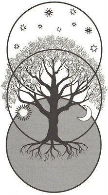 Pema e familjen