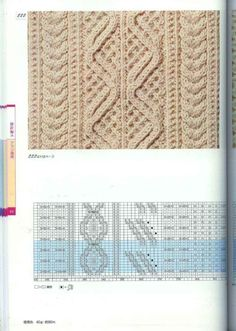 from Crochet knitting patterns book 250 Aran Knitting Patterns, Knitting Stiches, Cable Knitting, Crochet Stitches Patterns, Knitting Charts, Knitting Designs, Knitting Needles, Knitting Projects, Stitch Patterns