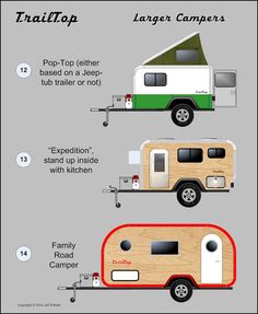 """TrailTop"" modular trailer topper building components - Page 62 - Expedition Portal Cargo Trailer Camper, Overland Trailer, Rv Trailers, Build A Camper, Tiny Camper, Pickup Camping, Teardrop Trailer Plans, Landscape Trailers, Adventure Trailers"