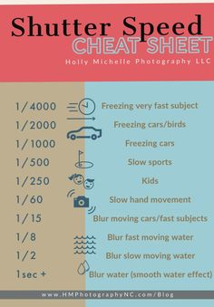 How To Adjust Your Shutter Speed Cheat Sheet - Photography Tips Shutter Speed Photography, Photography Settings, Photography Cheat Sheets, Photography Basics, Photography Lessons, Photography For Beginners, Photography Editing, Video Photography, Photography Tutorials
