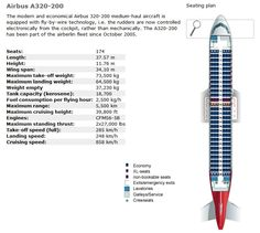 AIR BERLIN AIRLINES AIRBUS A320-200 AIRCRAFT SEATING CHART