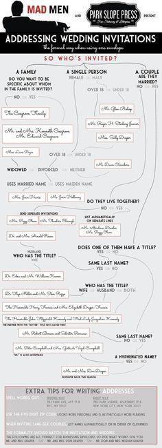 Expert Wedding Planning Timeline (With the Handiest Pinnable Ever - wedding planner resume