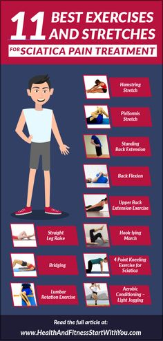 Is Sciatica pain bothering you? Check out these 11 Best Exercises and Stretches For Sciatic Pain Treatment. Read the full article here >>> healthandfitnesss. Sciatic Nerve Relief, Sciatica Pain Treatment, Knee Pain Relief, Sciatic Pain, Nba, Sciatica Exercises, Sciatica Stretches Pregnancy, Back Pain Remedies, Lower Back Exercises