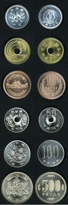 Japanese Coins.