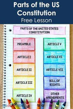 Let your students get creative with this FREE Parts of the US Constitution lesson! This freebie makes a fun addition to any US Constitution history projects, activities, or lessons! This project was created with grade through middle school education in Education Middle School, Middle School History, Education Major, History Education, Teaching History, Education Quotes, Us History, American History Lessons, Science Education