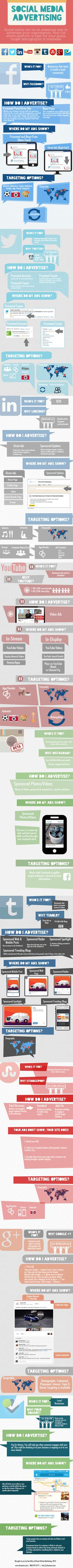 Social Media Advertising A Comprehensive Guide to Paid Social Adverts #Infographic http://fleetheratrace.blogspot.co.uk/2015/06/why-paying-for-social-is-better-than-doing-social.html #paidads #paid #advertising #paidads #ppc #socialmedia #marketing #socialadvertising #socialads #facebook #twitter #youtube