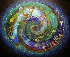 Spiral Matrix por Sam Brown