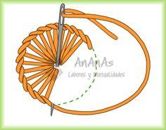 El punto de festón  (Buttonhole Stitch) y sus variaciones | AnAnAs