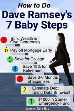 Dave Ramsey's Baby steps have enabled thousands of people to rise from paycheck to paycheck and eliminate debt, and start building wealth. Here's how you can get started with the 7 most important Dave Ramsey tips. #daveramseytips #daveramseybabysteps #debtfree #commoncentshub. Dave Ramsey, Pay Off Mortgage Early, Paying Off Student Loans, Paying Off Credit Cards, Saving For College, Family Budget, Baby Steps, Budgeting Tips, Money Matters
