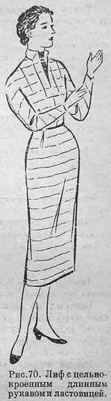 Построение выкроек женской одежды. Длина платья. Линии прямоугольника AD и ВС равны 100 сантиметрам (длине платья по мерке)