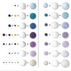 При смешивании цветов, зачастую самый основной вопрос именно в пропорции . На этом фото пропорция показана конечно примерно, но ведь это уже что-то ☺