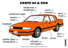 Parts of a Car - You can print these high-quality A3-size vocabulary posters and display them on your classroom wall free of charge.