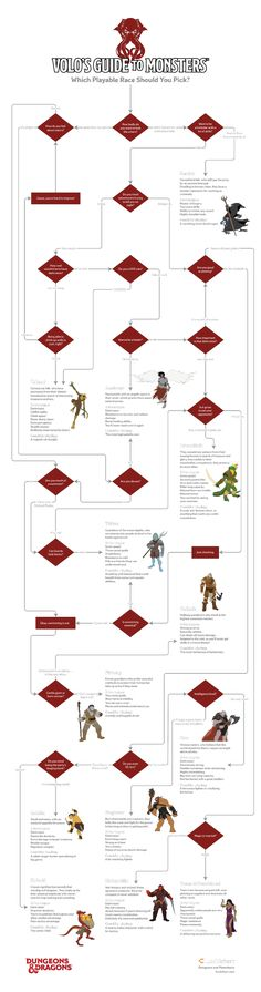 Funny Stories For D&D