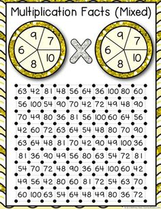What is Mental Math? Well, answer is quite simple, mental math is nothing but simple Multiplication Facts Games, Multiplication Squares, Fun Math Games, Math Facts, Math Activities, Math Tutor, Teaching Math, 4th Grade Math, Math Lessons