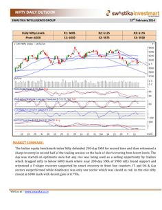 Nifty daily outlook for 17th february 2014 by research4u via slideshare