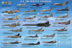 United States Tri-Service Fighters///I know. The SR-71 isn't a fighter, but dang…