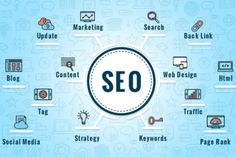 SEO course training institute and SEO training company in meerut to start career in SEO, SMO, SMM, . Seo Training, Marketing Training, Digital Marketing Services, Online Marketing, What Is Seo, Best Seo Company, Software Development, Web Design, Branding Website