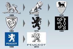 Evolution du logo Peugeot