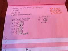 Multi-Grade Matters: Ideas for a Split Class: Math Fact Flip Book