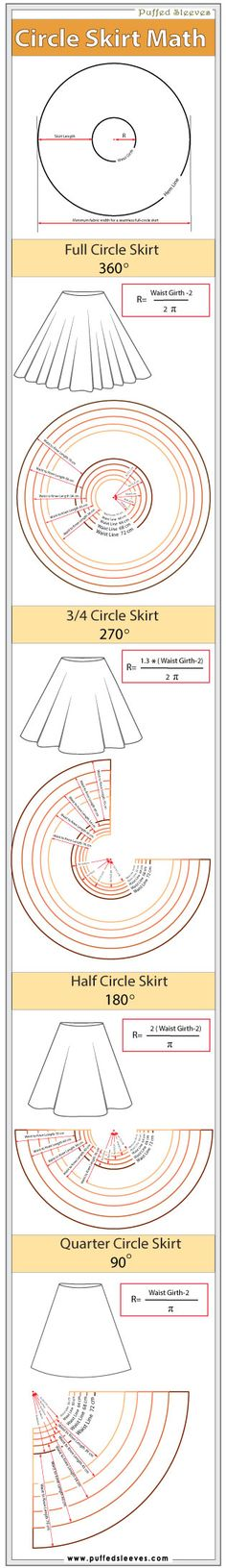 Crcle skirt construction infographic
