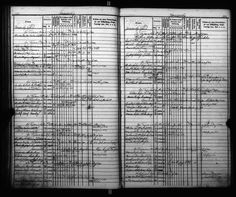 Hedda Stina Ekhlom - Finlands kyrkofolkräkning och före-konfirmationsböcker, 1657-1915 - MyHeritage