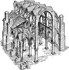 german gothic architecture - Поиск в Google