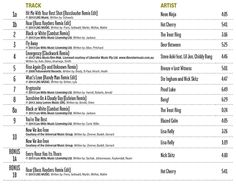 BODYCOMBAT™ 60 MUSIC TRACKLIST #BODYCOMBAT #BODYCOMBAT60 #TRACKLIST TRACKLIST ON SPOTIFY  http://open.spotify.com/user/121521743/playlist/0KHcuT9uSP8ZpVIrROEmbR