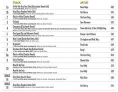 BodyCombat 60 Tracklist