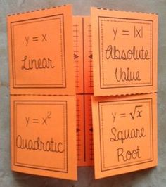 Algebra 1 Parent Functions (Foldable). I like this idea. I think I will do this next year when we begin functions.