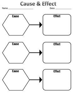 the effects of graphic organizers on the creative writing of third grade students Fun_and_creative_roller_coaster_design_third_gradejpg and theme or special effects once completed, students will  use the opinion writing graphic.