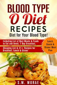 Image result for recipes for blood type a