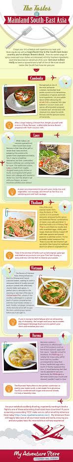 Today's infographic, brought to you by My Adventure Store, is probably one of my favorite infographics to date because it's all about the delicious food South East Asia has to offer. Specifically, it details both of my absolute favorite foods: pho a