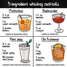 How to make a Manhattan, a Boulevardier, a Mint Julep, and an Old Fashioned