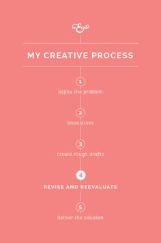 Back to the Drawing Board (Step 4 of my Creative Process) — Elle & Co.